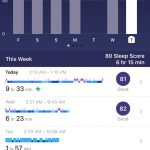 productivity sleep tracking fitbit